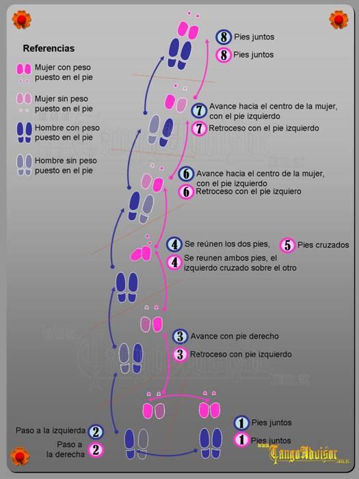 el paso line dance instruction
